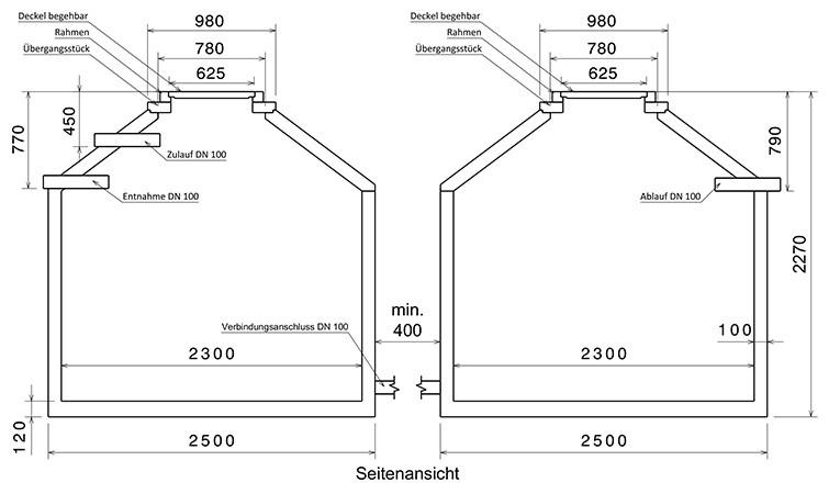zisterne_hydrophant_HP560001-2_detail_1280x1280