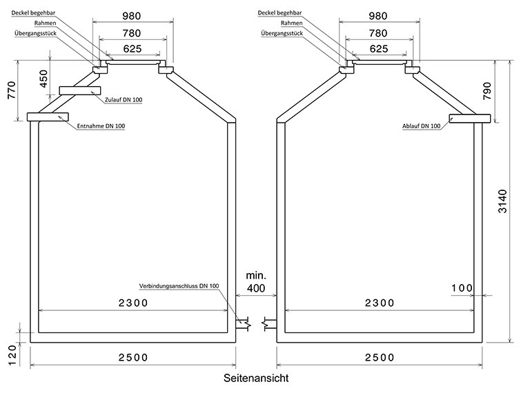 zisterne_hydrophant_HP920001-2_detail_1280x1280