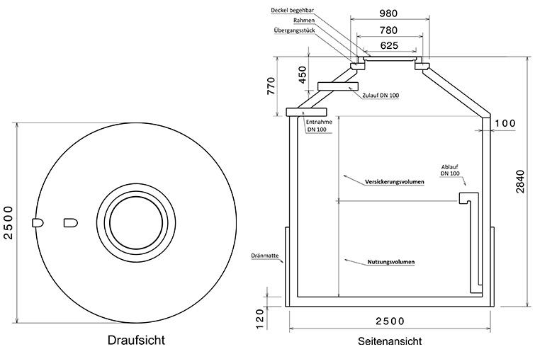 zisterne_hydrophant_HV800001_detail-1
