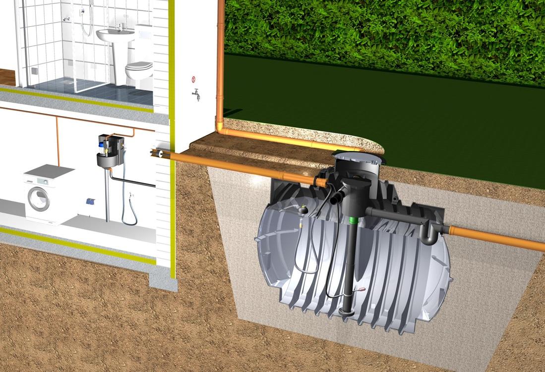 Regenwassertank Haus